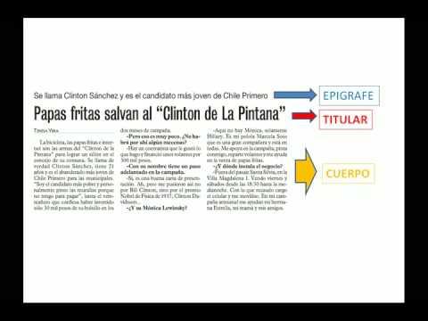 Partes de una noticia youtube for Cuales son las partes de un periodico mural