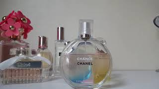 En Kalıcı Kadin Parfümleri || Ferah Kokan Bahar ve Yaz Parfumleri