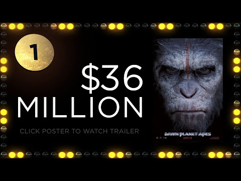 Weekend Box Office - July 18-20, 2014 - Studio Earnings Report HD