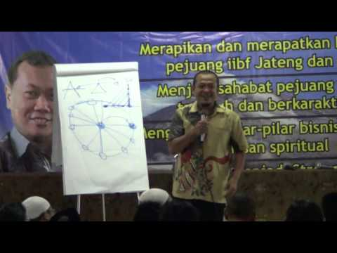 3 Key To Change Your Life oleh Ulul Azmi (Ambassador Bootcamp)