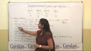 Diagonal relationship of lithium and magnesium, BSc by Aastha Pareek