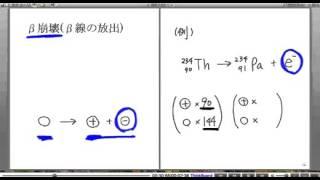 高校物理解説講義:「放射線」講義8