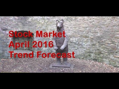 Stocks Bull Market Handing Bears Another Noose? Forecast April 2016