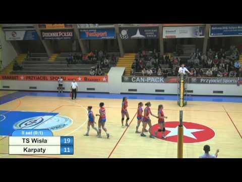 Wisła.TV: TS Wisła Kraków - Karpaty Krosno (siatkówka Kobiet)