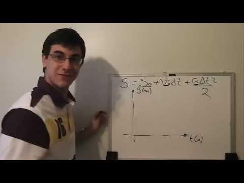 Física - Movimento Retilíneo Uniformemente Variado - GRÁFICOS