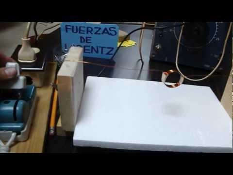 FUERZAS DE LORENTZ, Campo Eléctrico vs Campo Magnético.wmv
