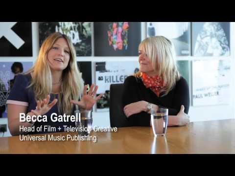 Music Publishing - Revenue Sources