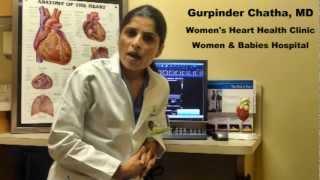 Symptoms of Heart Attack in Women