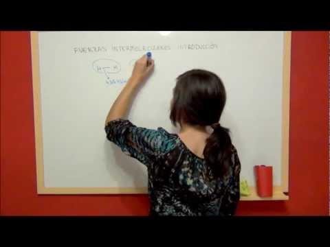 QUIMICA Introducción a las fuerzas intermoleculares