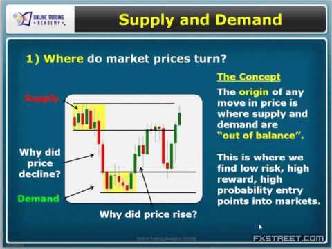 مبادىء التداول بإستخدام مناطق العرض والطلب في سوق العملات مع Sam Seiden