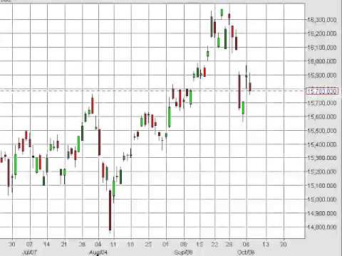 Nikkei Technical Analysis for October 8, 2014 by FXEmpire.com