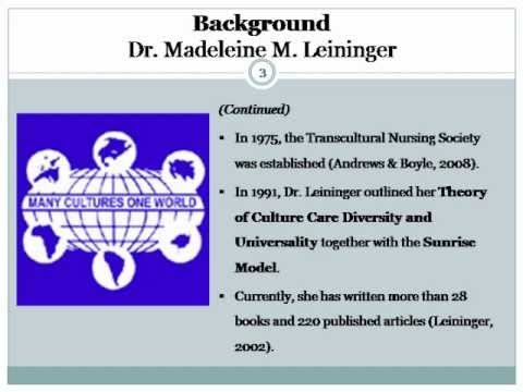 defining leiningers theory of transcultural care diversity nursing essay Read leininger essays and research papers leininger's theory of nursing: cultural care diversity and sagar, pl (2012) transcultural nursing theory and.