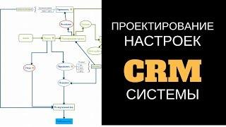 Настройка CRM системы. Пошаговый план
