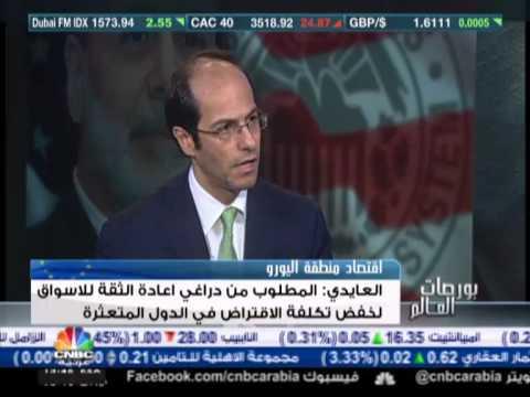 أشرف العايدي يقدم تنبآته عن الأسواق العالمية - Sep 13 2012 Chart