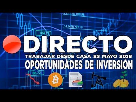 Directo: Oportunidades de inversión en bolsa - Crisis, Facebook, Bitcoin, Tesla, Repsol, Ibex 35...