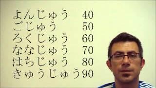 Online Japonca Dersleri temel 1 bolum 3 Turkce aciklamali