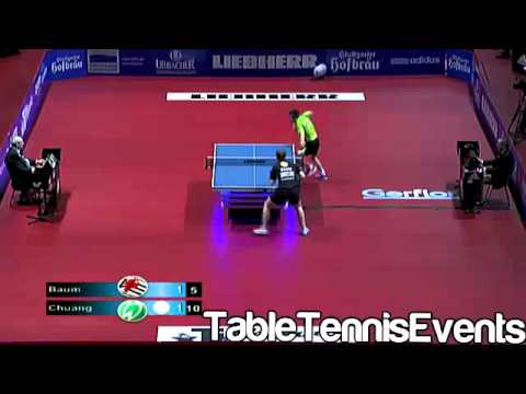 Chuang Chih Yuan Vs Patrick Baum: 1/2 Final [German Cup 2012]