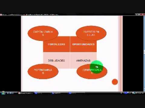 Planificación Estratégica - 2: Análisis FODA / DAFO - Explicación General