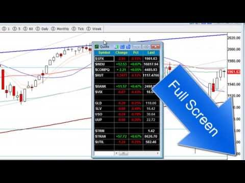 Market Education: Stocks Pause After Huge Week of Gains | 10.27.14