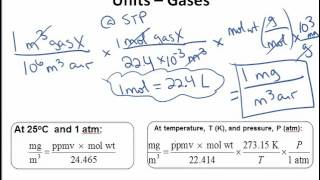 Units of Concentrations (ppmV)