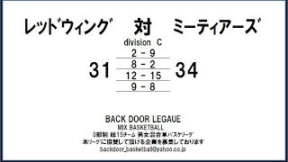 3RD BACKDOOR LEAGUE C レッドウィング  対 ミィーティアーズ 1Q