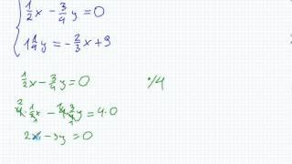 Rozwiązywanie układów równań metodą podstawiania - Matematyka Szkoła Podstawowa i Gimnazjum