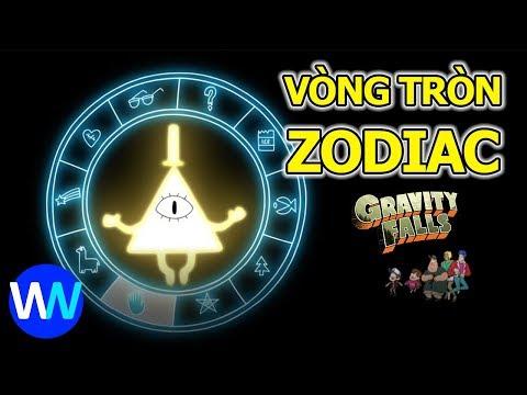 Zodiac - Vòng tròn tiên tri   Nguồn gốc, sức mạnh & ý nghĩa