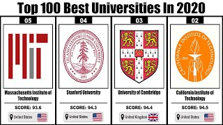 Top 100 Best Universities In The World | University Rankings 2020
