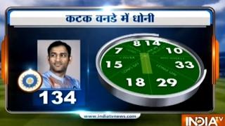 India Beat England by 15 Runs in Thrilling 2nd ODI, Virat Kohli Win 1st ODI Series as Captain