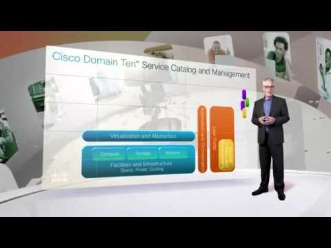 Speed Private Cloud Transformation w/ Cisco Domain Ten (SM)