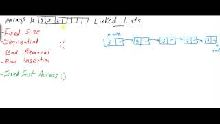 Linked Lists 1 [كود مصري]