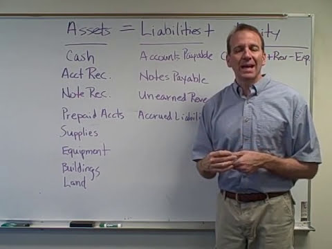 Accounts - Ch. 1 Video 4