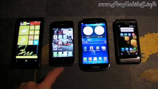 Lumia 920 VS iPhone VS Galaxy S3 VS N8 - Confronto sensibilità display