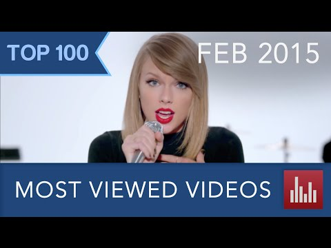 Top 100 Most Viewed YouTube Videos [Feb. 2015]