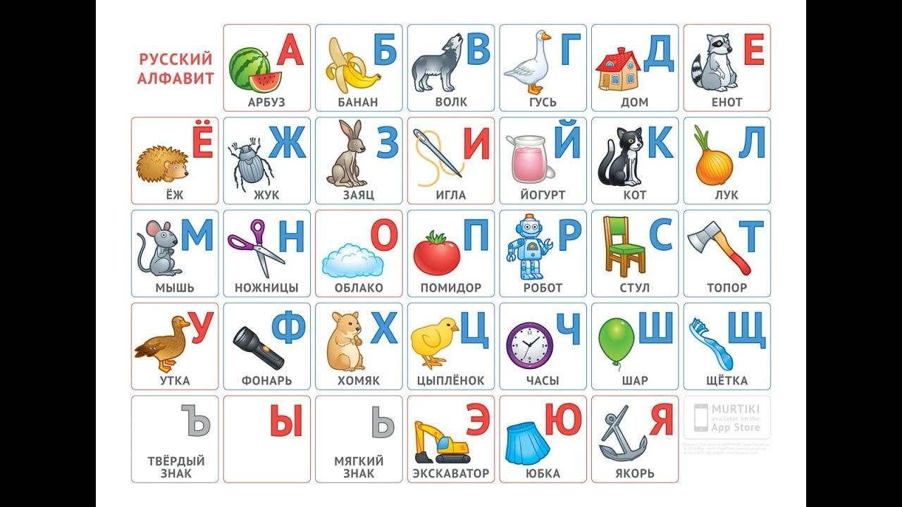 Как сделать фамилии в алфавитном порядке