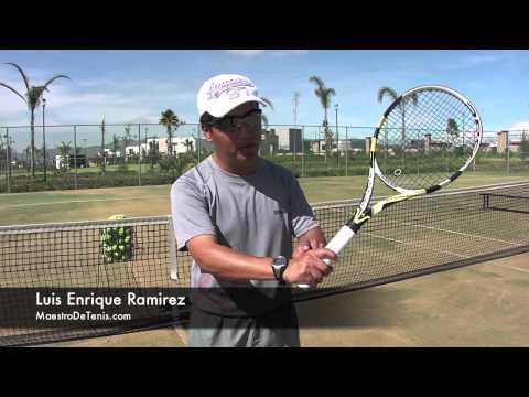 #1 Clases De Tenis | Empuñaduras De Raqueta De Tenis