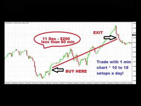 1 min fx cash trading system review