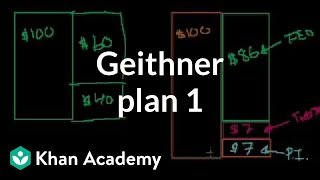Geithner Plan