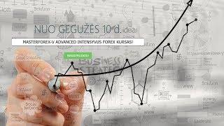 Forex Valiutų Apžvalga, remiantis Masterforex-V.lt TA - ( EurUsd, GbpUsd, AudUsd, UsdCad)
