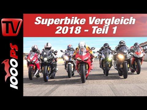 Superbike Vergleichstest 2018 - MOTORRAD und PS testen auf der Rennstrecke   ENGL Subs