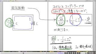 高校物理解説講義:「電気振動」講義4