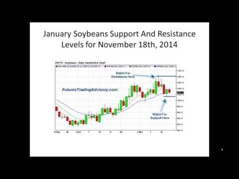 Free Soybean Futures Trading Advisory November 18th