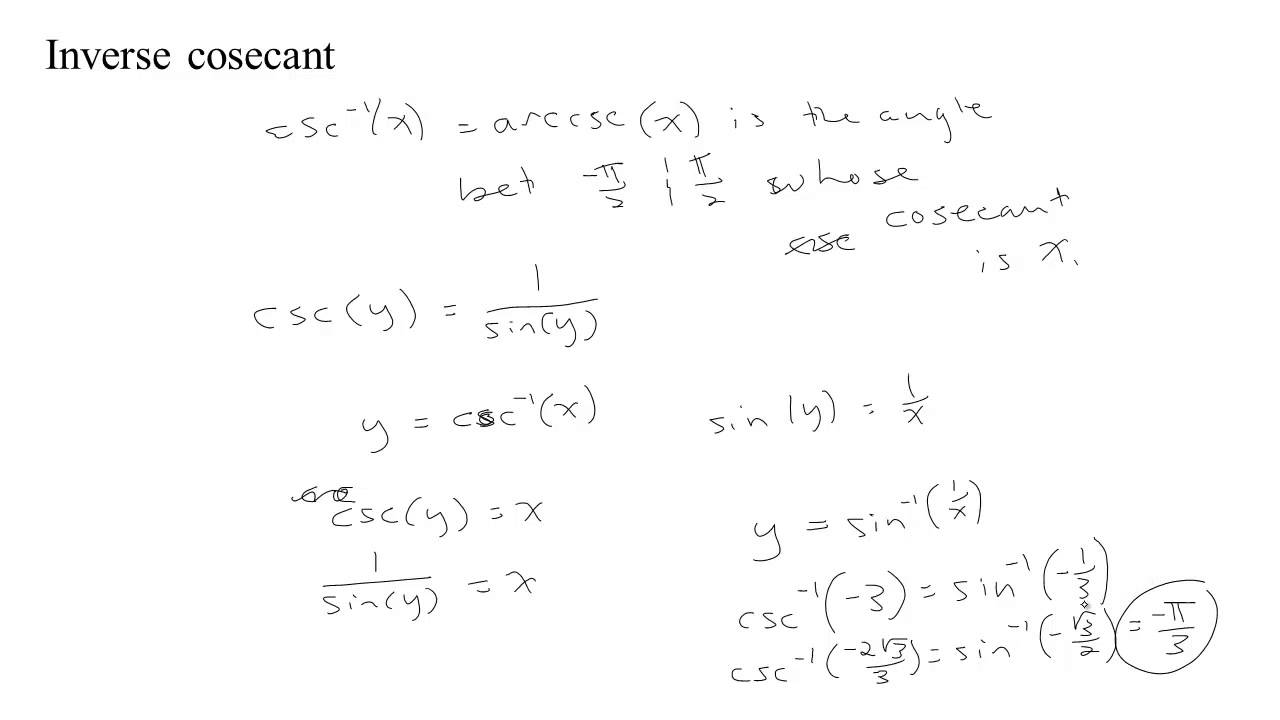 Inverse Trig Functions Graphs of Inverse Trig Functions