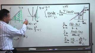 FCS数学教室/積分計算入門