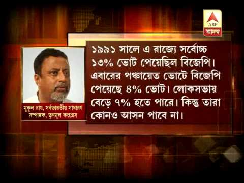 Mukul Roy claims, BJP and Congress will not get any seat in West Bengal in LS poll