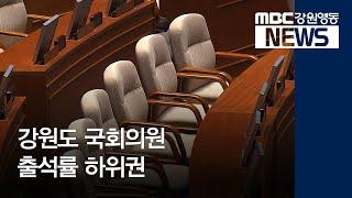R총선]출석률②)강원도 국회의원 출석률 전국 하위권