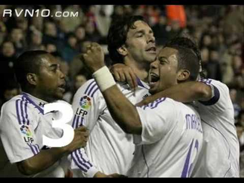 Top 10 Of Ruud Van Nistelrooy Video