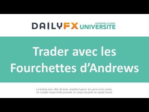Formation Trading - Apprendre à trader le Forex et en Bourse avec la Fourchette d'andrews