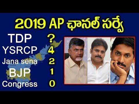 APలో తాజా సర్వే సంచలనం 2019లో YCP దే గెలుపు | Jagan Won Survey In AP 2019 Elections | AP Politics