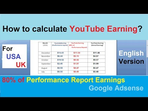 YouTube Actual Earning = 80% Of Performance Report Earnings In Google Adsense (English Version)